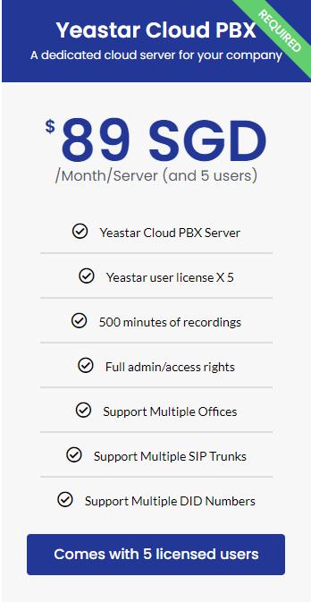 Yeastar Cloud PBX Price